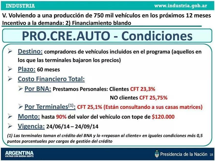 Pro.Cre.Auto